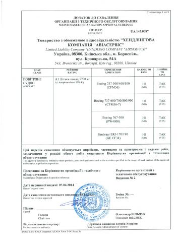 UA.145.0087 APPROVAL (2020-12-21) Schedule_Страница_2